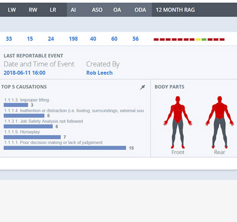 NEW Platform Safety Behaviour 470x440