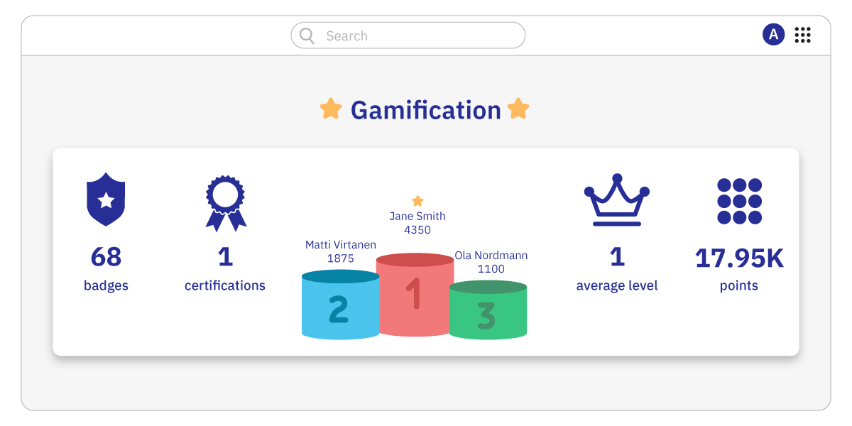Learning Manager ENG - Gamification - 2